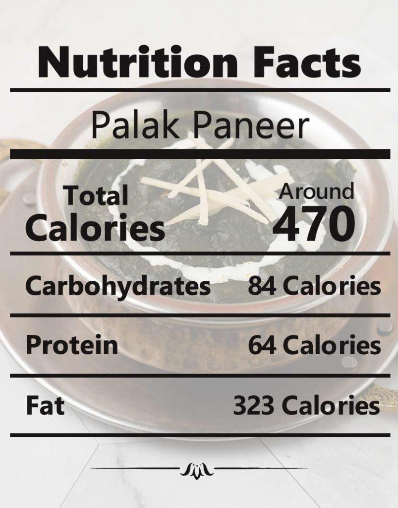 Palak Paneer Calories