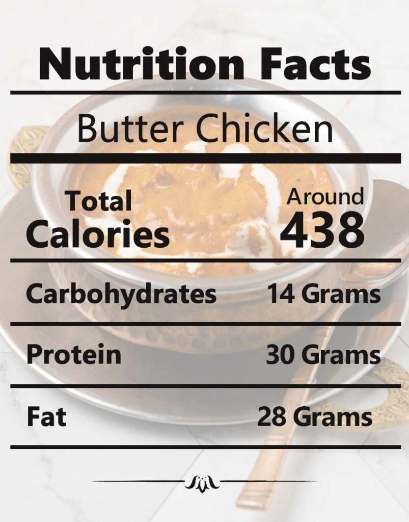 calories in butter chicken
